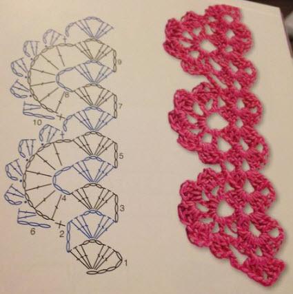 crochet-edging-braid-free-pattern15