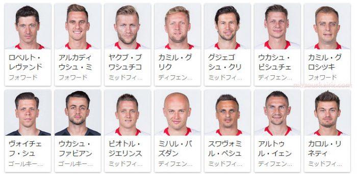 サッカーワールドカップ2018ポーランド代表