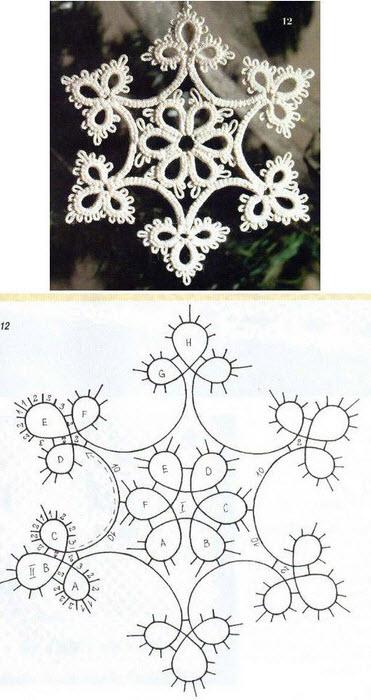 タティングレース雪の結晶星モチーフ無料編み図