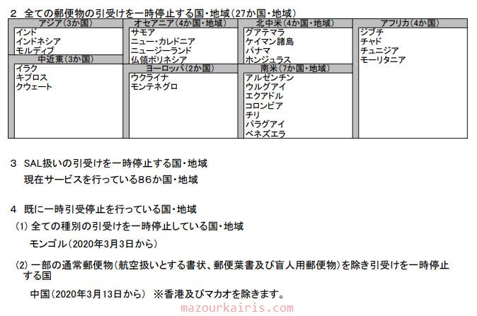 郵便受け入れ禁止国リスト2