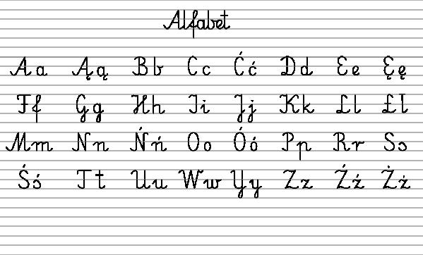 ポーランドのアルファベット
