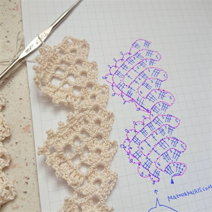 Lace-edging-crochet-braideブレードクロッシェエッジング無料編み図